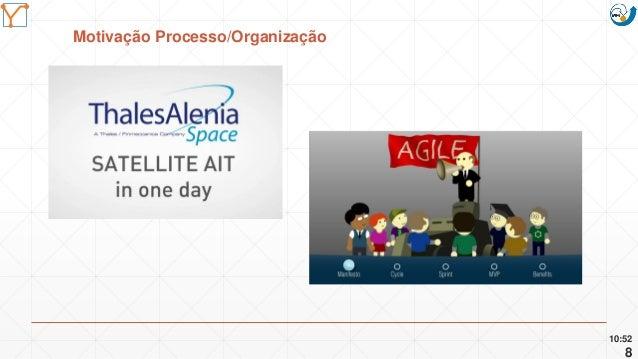 Mission Simulation Lab HICEE Mission Simulation Lab HICEE Motivação Processo/Organização 10:52 8