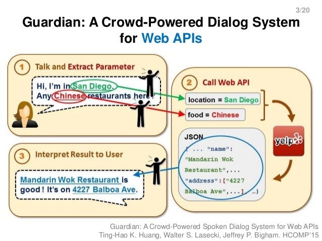 3/20 Guardian: A Crowd-Powered Dialog System for Web APIs Guardian: A Crowd-Powered Spoken Dialog System for Web APIs Ting...