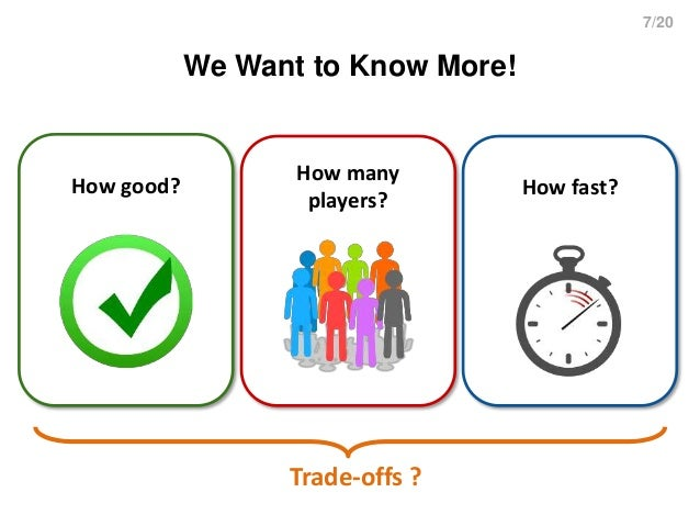 7/20 We Want to Know More! How fast? How many players? How good? Trade-offs ?