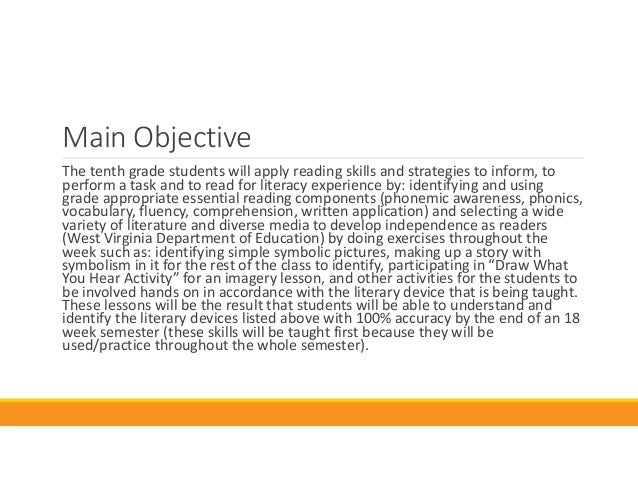 CI 350   Unit Plan Powerpoint Slide 3