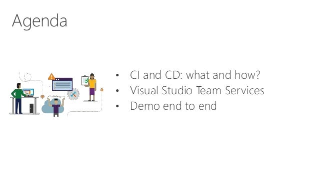 Continuous Integration and Continuous Deployment in Enterprise scenario Slide 3