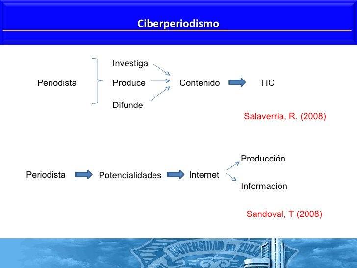 Periodista  Investiga Produce Difunde Contenido  TIC Salaverria, R. (2008) Periodista  Potencialidades  Internet Producció...
