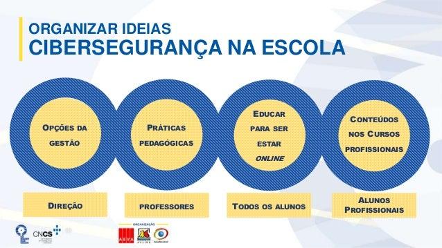 #1. AS PLATAFORMAS DE ENSINO E APRENDIZAGEM A ESCOLA DEVE ADOTAR/DISPONIBILIZAR UMA PLATAFORMA DE ENSINO E APRENDIZAGEM OP...