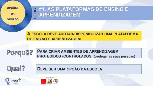 """ALGUNS DADOS DE SUPORTE Escolas disponibilizavam plataformas antes do confinamento 351 respostas) 1 corresponde a """"não era..."""