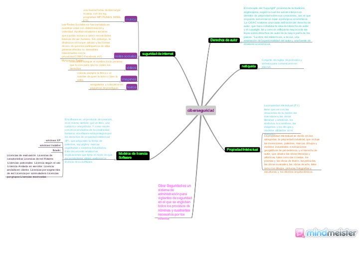 """El concepto del """"copyright"""" proviene de la tradición                                                                 una b..."""