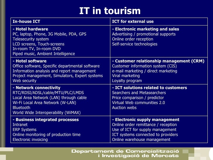 Cibersociedad Impact Of It On Business Relationships In