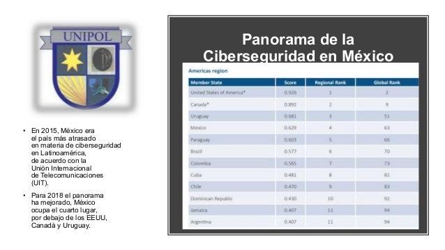Ciberseguridad en México como parte de una Estrategia Digital Sustentable por Edgar Vásquez Cruz Slide 3