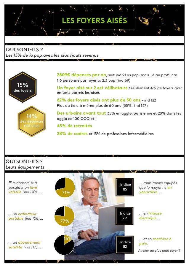 LES FOYERS AISÉS QUI SONT-ILS ? Les 15% de la pop avec les plus hauts revenus 15% des foyers 14% des dépenses PGC-FLS 2809...