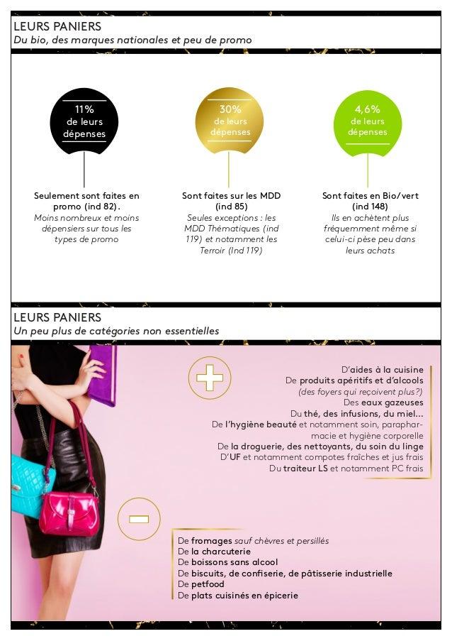 LEURS PANIERS Du bio, des marques nationales et peu de promo 11% de leurs dépenses Seulement sont faites en promo (ind 82)...