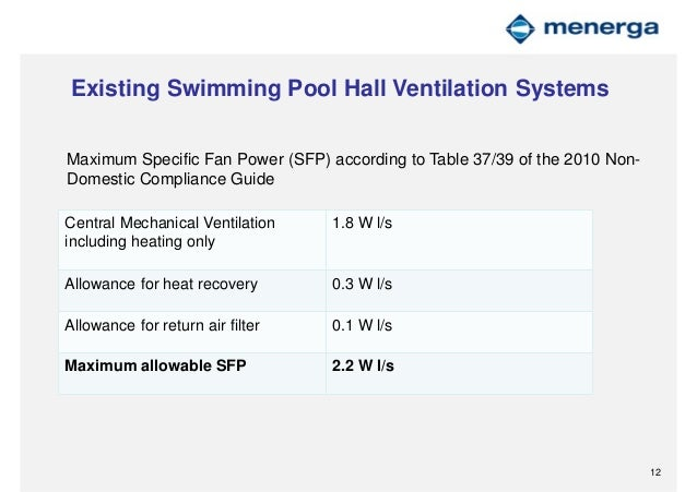 Cibse Yorkshire 2014 Public Pool Cpd By Menerga