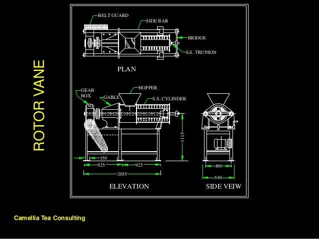 Plan And Elevation Of Cylinder : Cibuni indonesia tea factory modernization camellia