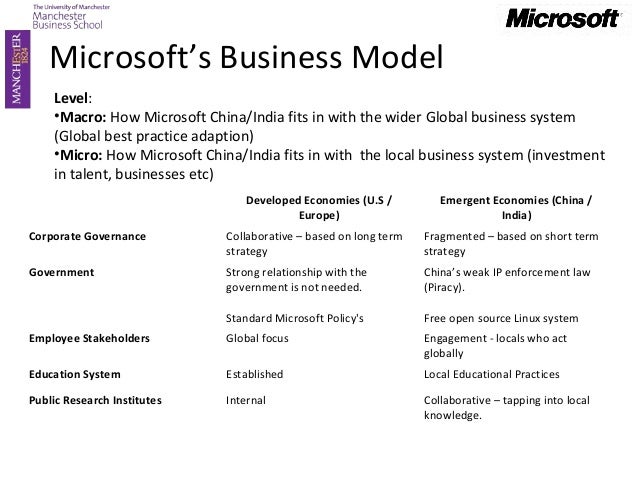 International Business Microsoft