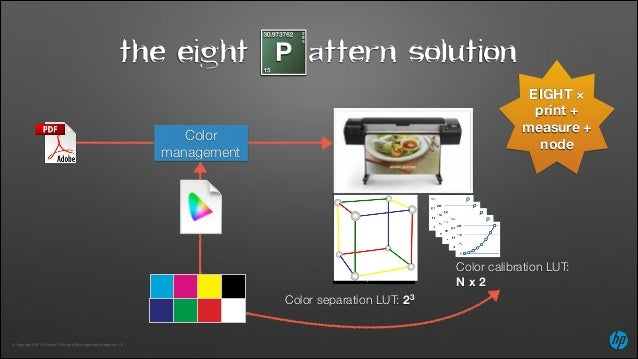 8 Vertex HANS An Ultra Simple Printer Color Architecture
