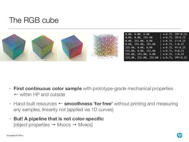 Color image processing pipeline pdf