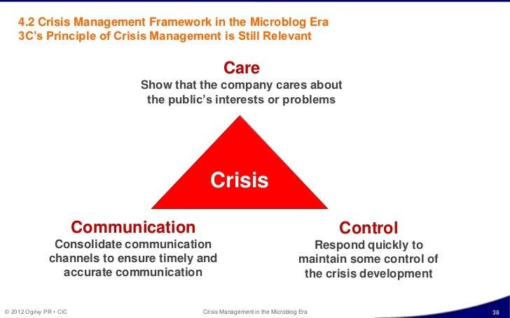 Five Cases Of Top PR Crisis Management In 2014 - Crenshaw ...