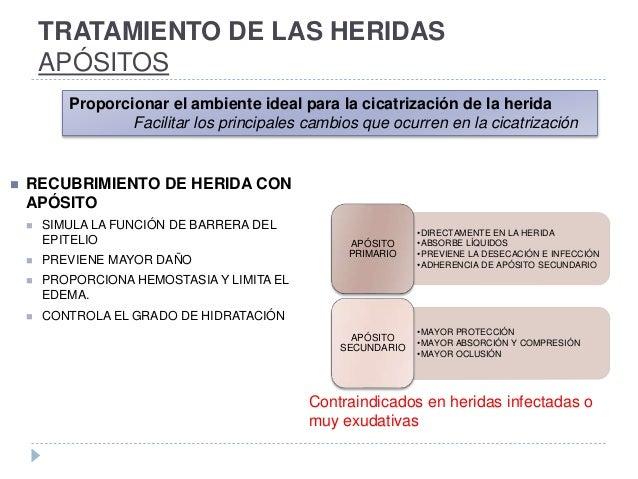 TRATAMIENTO DE LAS HERIDAS APÓSITOS Proporcionar el ambiente ideal para la cicatrización de la herida Facilitar los princi...