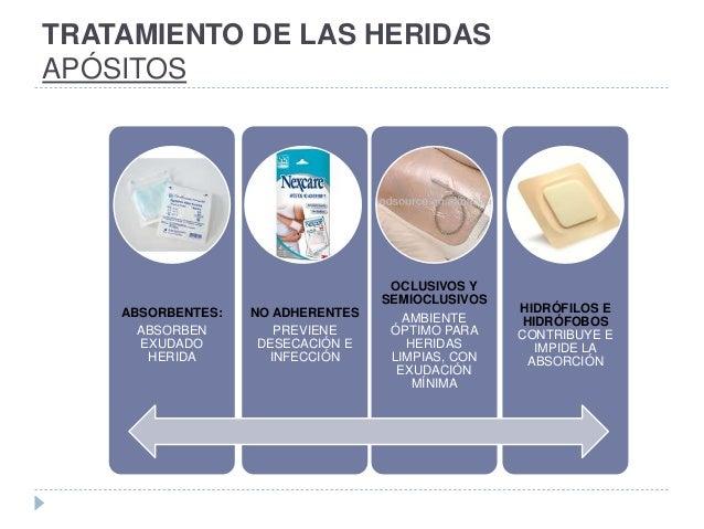 TRATAMIENTO DE LAS HERIDAS APÓSITOS ABSORBENTES: ABSORBEN EXUDADO HERIDA NO ADHERENTES PREVIENE DESECACIÓN E INFECCIÓN OCL...