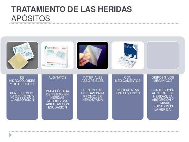 DE HIDROCOLOIDES Y DE HIDROGEL BENEFICIOS DE LA OCLUSIÓN Y LA ABSORCIÓN ALGINATOS PARA PÉRDIDA DE TEJIDO, EN HERIDAS QURÚR...