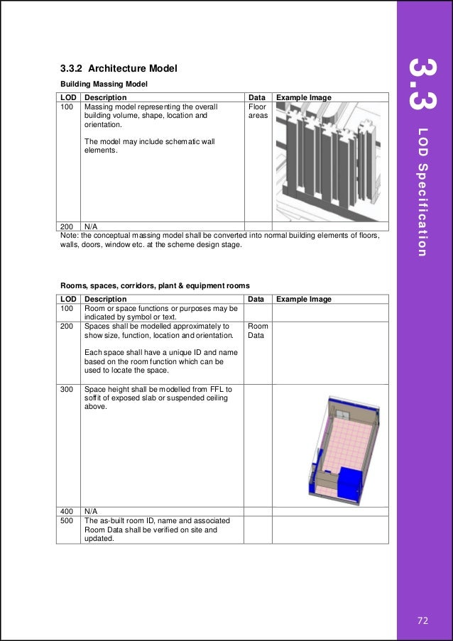 Cic Building Information Modelling Standards Phase One