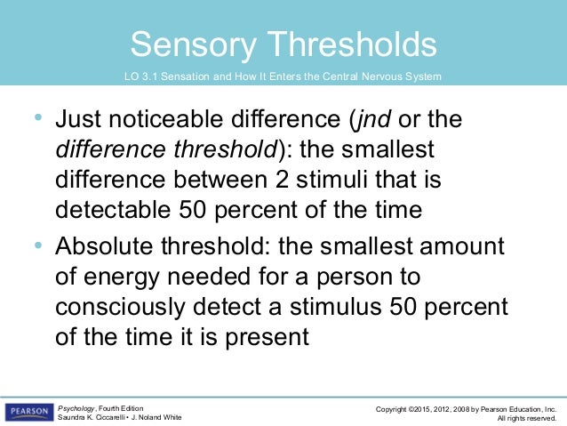 lab report on sensory threshold