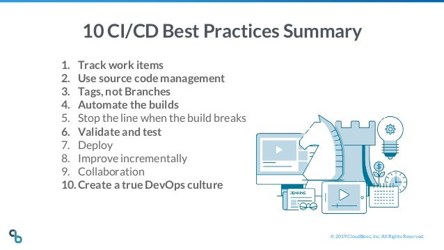 © 2019 CloudBees, Inc. All Rights Reserved. 10 CI/CD Best Practices Summary 1. Track work items 2. Use source code managem...