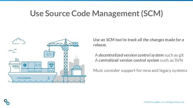 © 2019 CloudBees, Inc. All Rights Reserved. Use Source Code Management (SCM) Use an SCM tool to track all the changes made...