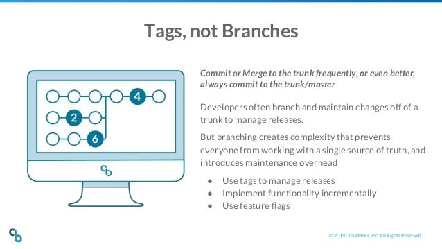 © 2019 CloudBees, Inc. All Rights Reserved. Tags, not Branches Commit or Merge to the trunk frequently, or even better, al...