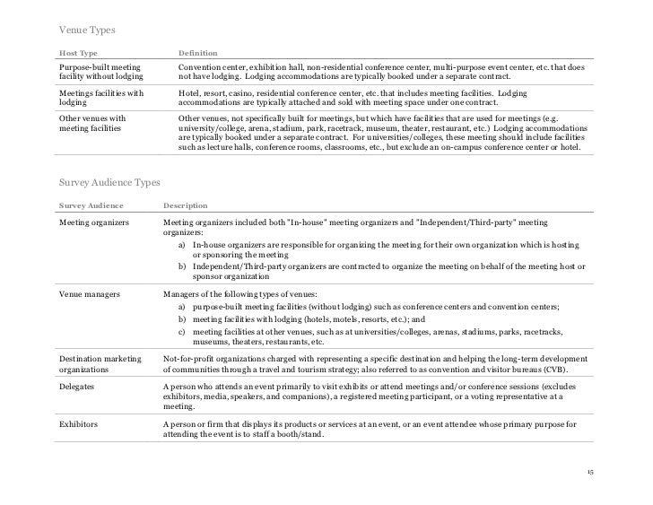 Venue TypesHost Type                      DefinitionPurpose-built meeting          Convention center, exhibition hall, non...