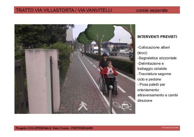 © Scarpa & Drouille TRATTO VIA VILLASTORTA / VIA VANVITELLI corsie separate Progetto CICLOPEDONALE Viale Trieste - PORTOGR...