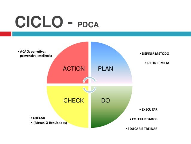 how to do an action plan