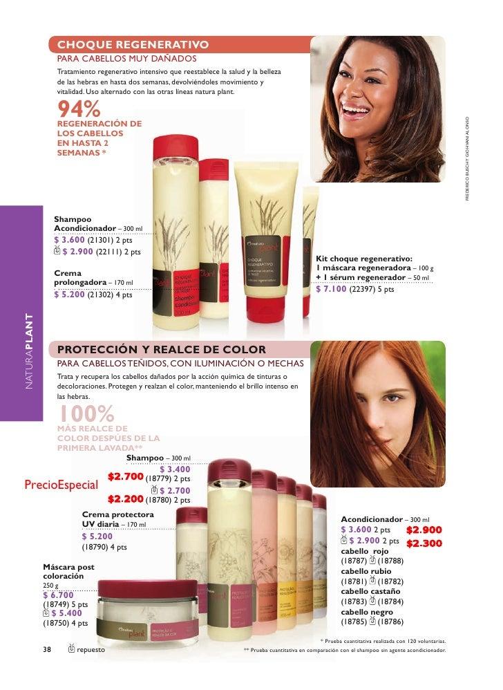 Los medios farmacéuticos para el crecimiento activo de los cabello