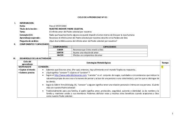 1 CICLO DE APRENDIZAJE Nº 01 I. INFORMACION: Fecha: Para el 07/07/2014 Título de la lección: NUESTRO AMANTE PADRE CELESTIA...