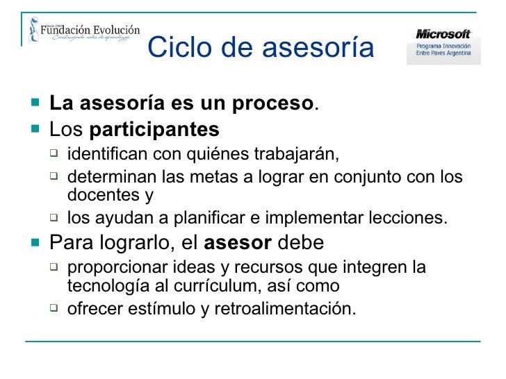 Ciclo de asesoría <ul><li>La asesoría es un proceso . </li></ul><ul><li>Los  participantes   </li></ul><ul><ul><li>identif...
