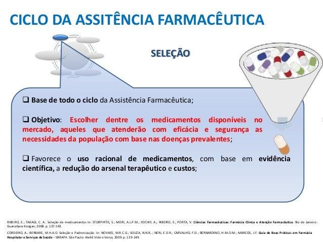 Ciclo da assistência farmacêutica1 Slide 3