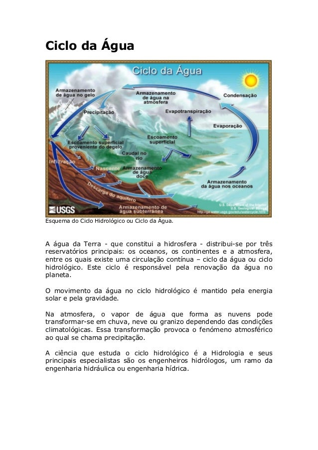 Ciclo da Água Esquema do Ciclo Hidrológico ou Ciclo da Água. A água da Terra - que constitui a hidrosfera - distribui-se p...