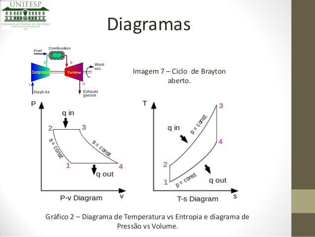 Geração de energia elétrica com uso de resíduos sólidos 6