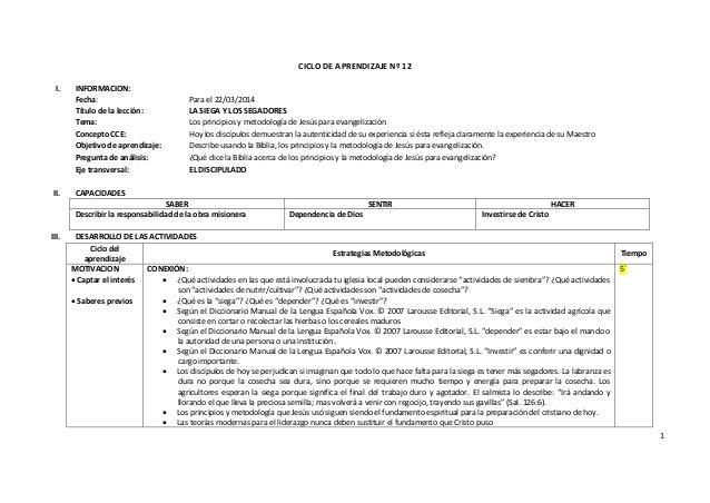 1 CICLO DE APRENDIZAJE Nº 12 I. INFORMACION: Fecha: Para el 22/03/2014 Título de la lección: LA SIEGA Y LOS SEGADORES Tema...