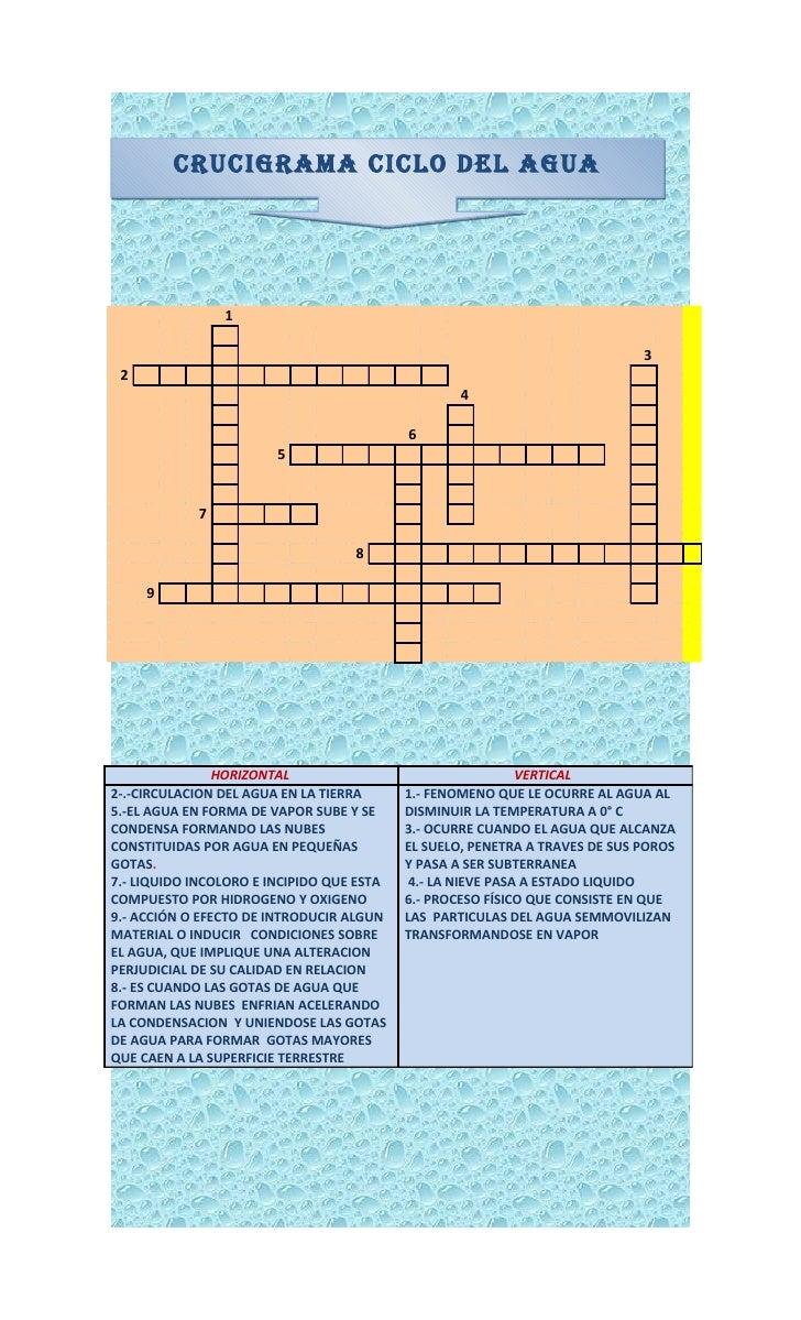ciclo-del-agua-crucigrama-3-728.jpg?cb=1340804003