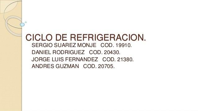CICLO DE REFRIGERACION.  SERGIO SUAREZ MONJE COD. 19910.  DANIEL RODRIGUEZ COD. 20430.  JORGE LUIS FERNANDEZ COD. 21380.  ...
