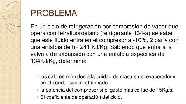 PROBLEMA  En un ciclo de refrigeración por compresión de vapor que  opera con tetrafluoroetano (refrigerante 134-a) se sab...