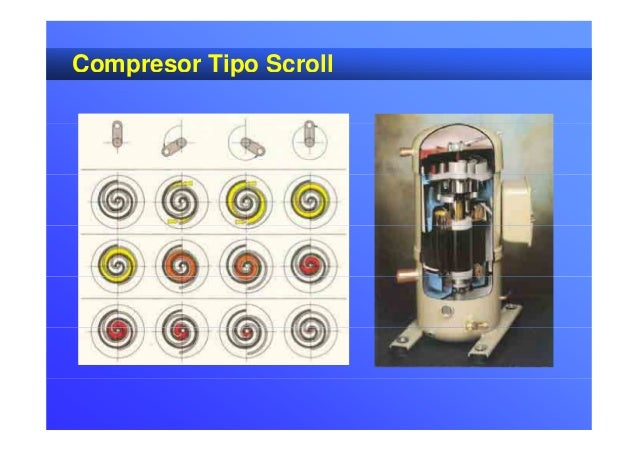 Ciclo De Refrigeracion Diagrama De Mollier