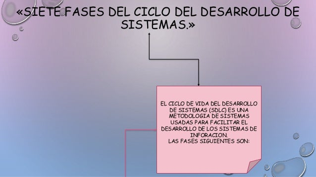 «SIETE FASES DEL CICLO DEL DESARROLLO DE SISTEMAS.» EL CICLO DE VIDA DEL DESARROLLO DE SISTEMAS (SDLC) ES UNA METODOLOGIA ...