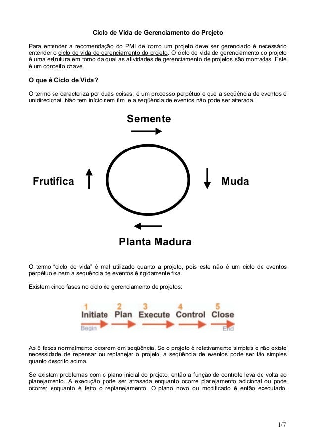 Ciclo de Vida de Gerenciamento do ProjetoPara entender a recomendação do PMI de como um projeto deve ser gerenciado é nece...