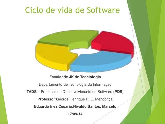 Ciclo de vidade Software  FaculdadeJK de Tecnlologia  Departamentode Tecnologiada Informação  TADS–Processode Desenvolvime...