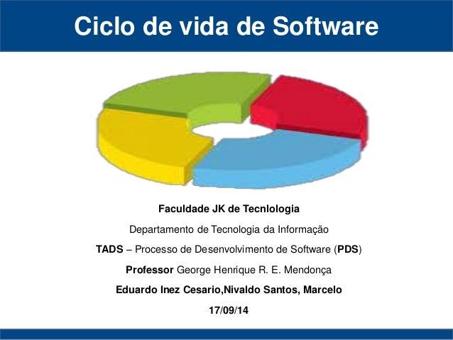 Ciclo de vida de Software  Faculdade JK de Tecnlologia  Departamento de Tecnologia da Informação  TADS – Processo de Desen...