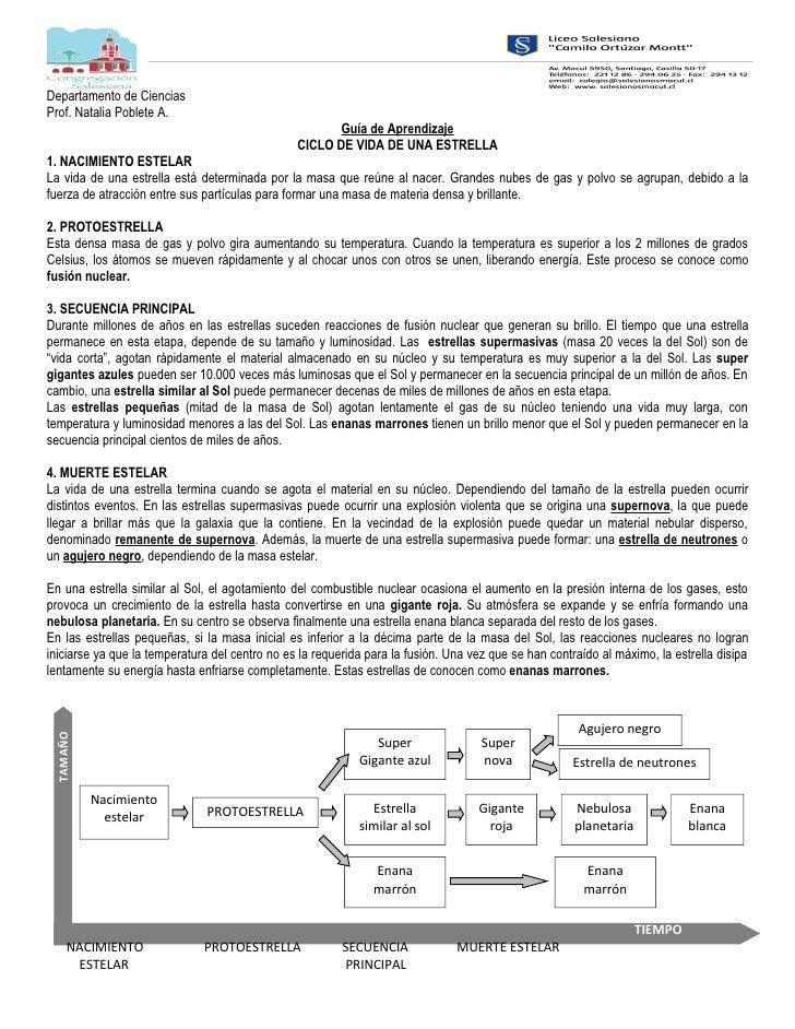 Departamento de Ciencias Prof. Natalia Poblete A.                                                        Guía de Aprendiza...