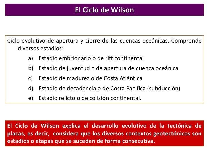 El Ciclo de Wilson<br />Ciclo evolutivo de apertura y cierre de las cuencas oceánicas. Comprende diversos estadios: <br />...