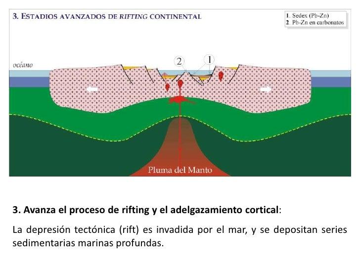 4. Apertura de una cuenca oceánica:<br />Si la actividad del penacho del manto persiste se puede partir la masa continenta...