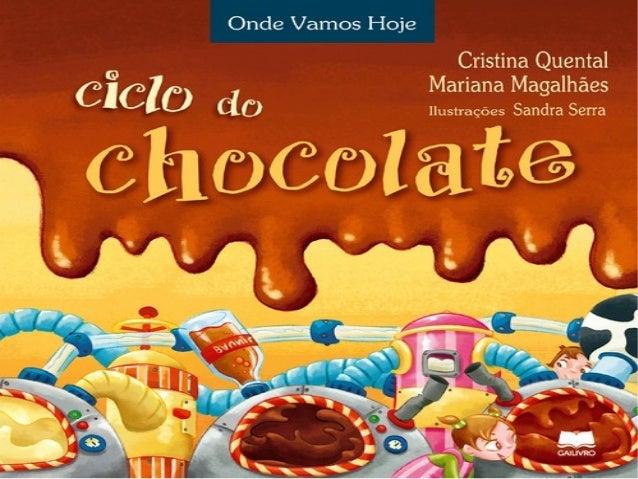 Ciclo do chocolate