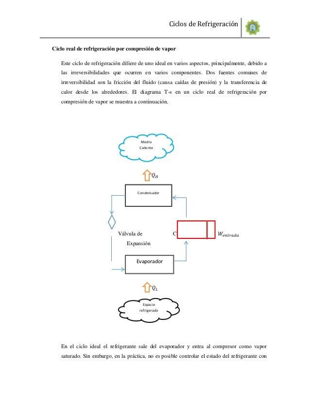 Ciclos de RefrigeraciónCiclo real de refrigeración por compresión de vapor   Este ciclo de refrigeración difiere de uno id...